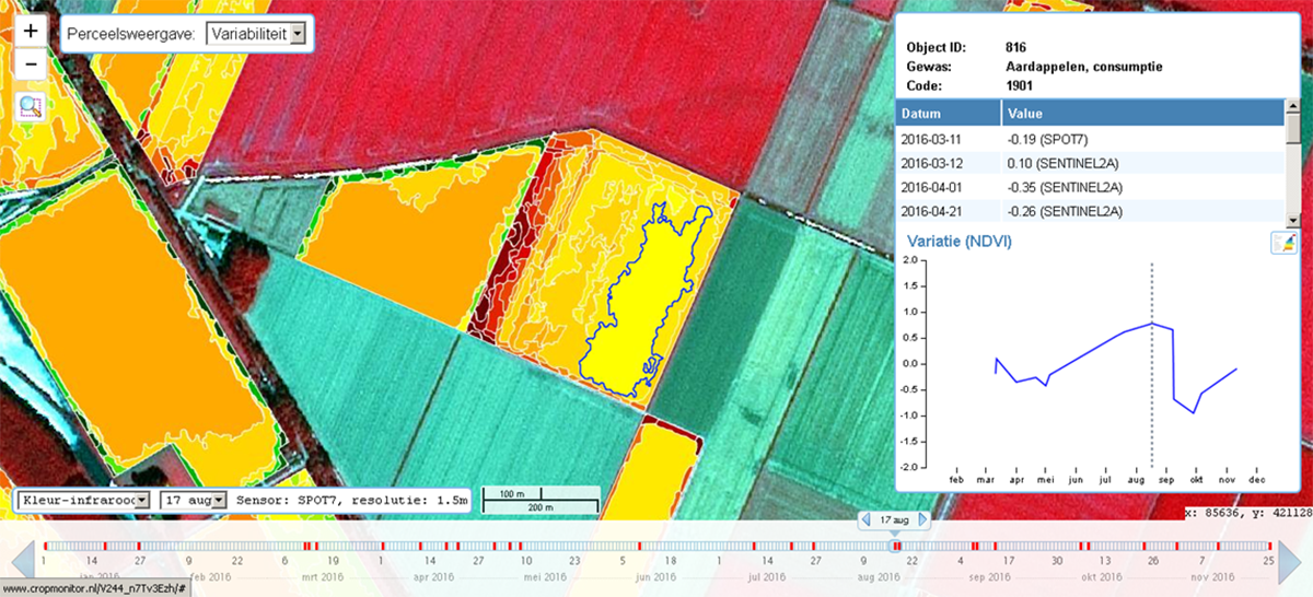 NEO crop monitor 4